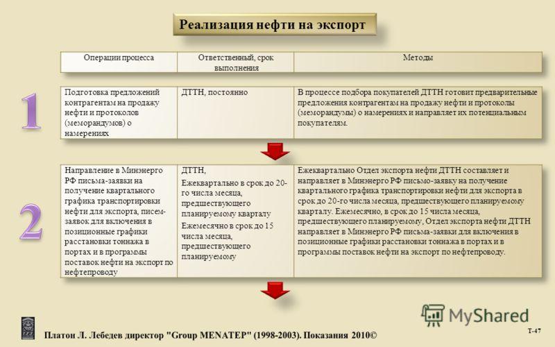 Реализация нефти на экспорт Т -47
