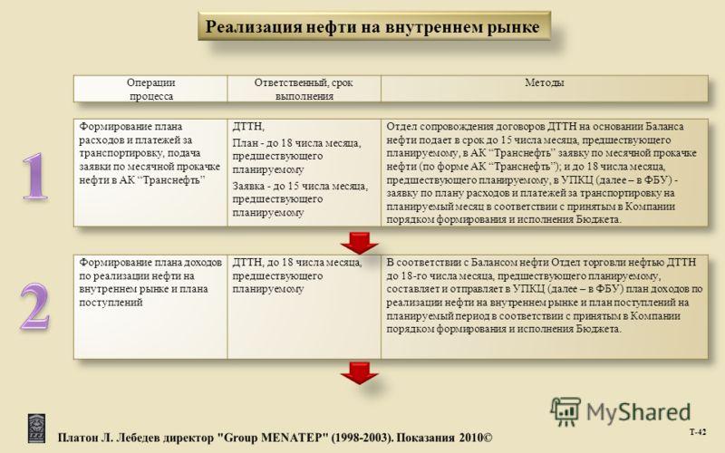 Реализация нефти на внутреннем рынке Т -42