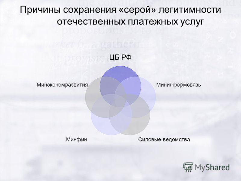 Причины сохранения «серой» легитимности отечественных платежных услуг ЦБ РФ Мининформсвязь Силовые ведомстваМинфин Минэкономразвития