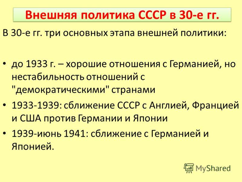 Внешняя политика СССР в 30-е гг. В 30-е гг. три основных этапа внешней политики: до 1933 г. – хорошие отношения с Германией, но нестабильность отношений с