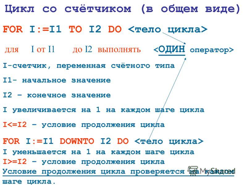 Цикл со счётчиком (в общем виде) FOR I:=I1 TO I2 DO для I от I1 до I2 выполнять I-счетчик, переменная счётного типа I1- начальное значение I2 – конечное значение I увеличивается на 1 на каждом шаге цикла I=I2 – условие продолжения цикла Условие продо