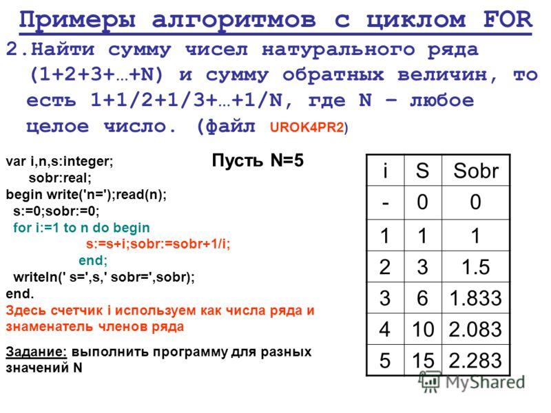 Примеры алгоритмов с циклом FOR 2.Найти сумму чисел натурального ряда (1+2+3+…+N) и сумму обратных величин, то есть 1+1/2+1/3+…+1/N, где N – любое целое число. (файл UROK4PR2) var i,n,s:integer; sobr:real; begin write('n=');read(n); s:=0;sobr:=0; for