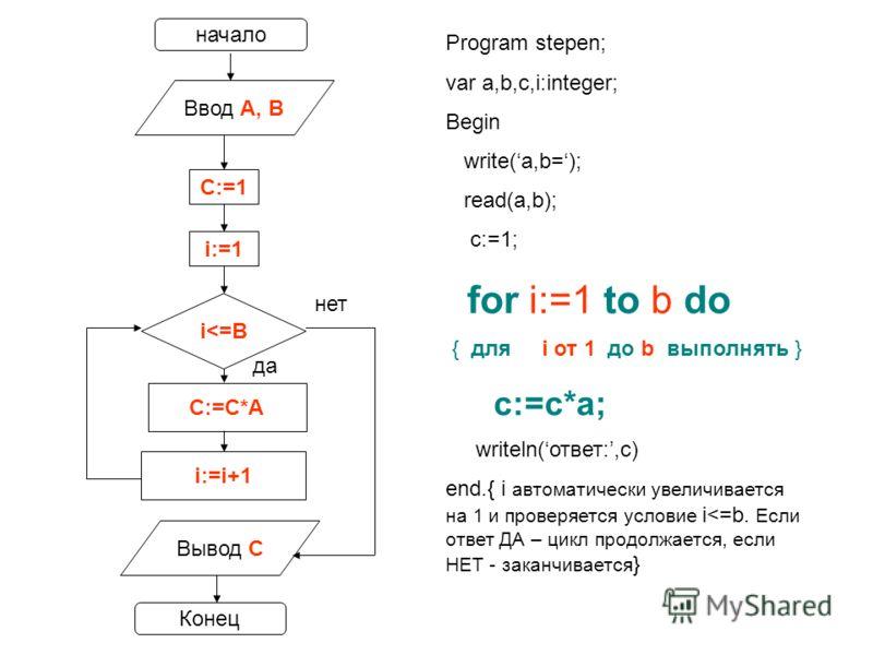 Program stepen; var a,b,c,i:integer; Begin write(a,b=); read(a,b); c:=1; for i:=1 to b do { для i от 1 до b выполнять } c:=c*a; writeln(ответ:,c) end.{ i автоматически увеличивается на 1 и проверяется условие i