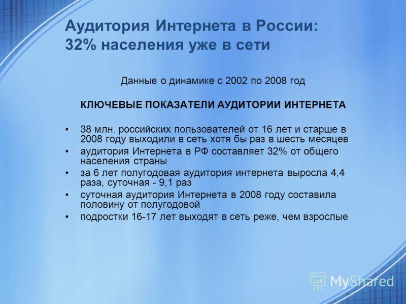 Аудитория Интернета в России: 32% населения уже в сети Данные о динамике с 2002 по 2008 год КЛЮЧЕВЫЕ ПОКАЗАТЕЛИ АУДИТОРИИ ИНТЕРНЕТА 38 млн. российских пользователей от 16 лет и старше в 2008 году выходили в сеть хотя бы раз в шесть месяцев аудитория