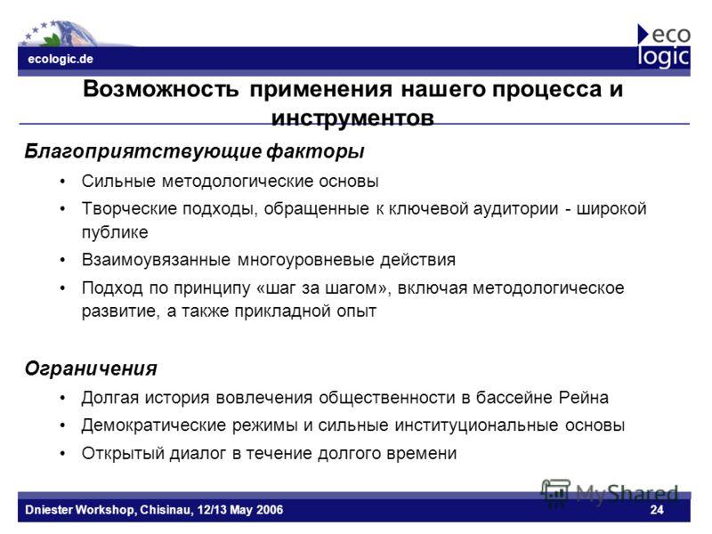 ecologic.de Datum ecologic.de Dniester Workshop, Chisinau, 12/13 May 200624 Возможность применения нашего процесса и инструментов Благоприятствующие факторы Сильные методологические основы Творческие подходы, обращенные к ключевой аудитории - широкой