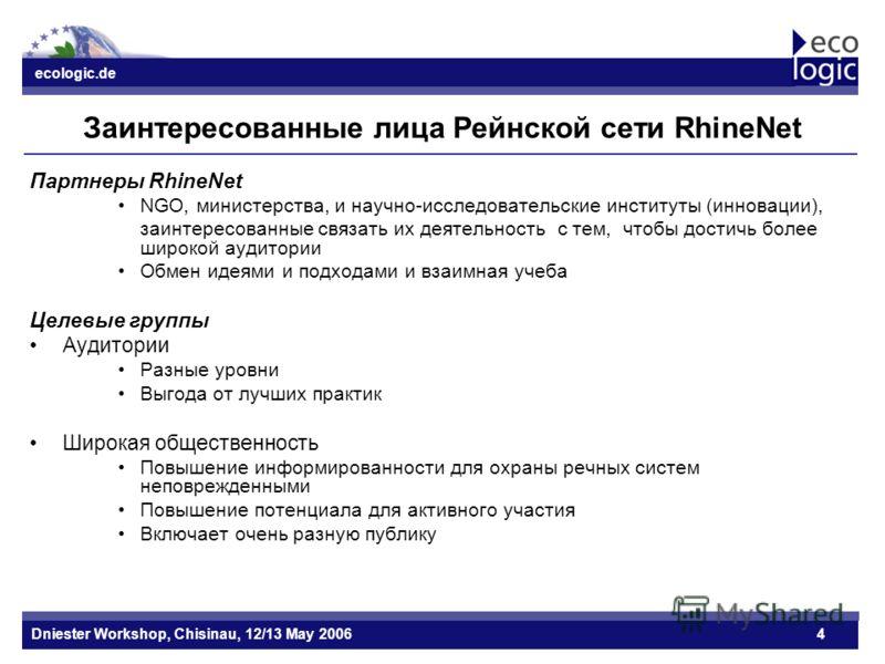 ecologic.de Datum ecologic.de Dniester Workshop, Chisinau, 12/13 May 20064 Заинтересованные лица Рейнской сети RhineNet Партнеры RhineNet NGO, министерства, и научно-исследовательские институты (инновации), заинтересованные связать их деятельность с