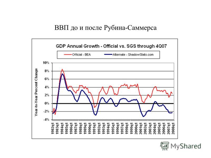 ВВП до и после Рубина-Саммерса