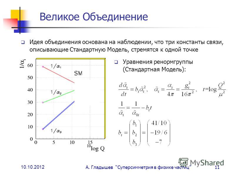 10.10.2012 А. Гладышев Суперсимметрия в физике частиц11 Великое Объединение Идея объединения основана на наблюдении, что три константы связи, описывающие Стандартную Модель, стремятся к одной точке Уравнения ренормгруппы (Стандартная Модель):