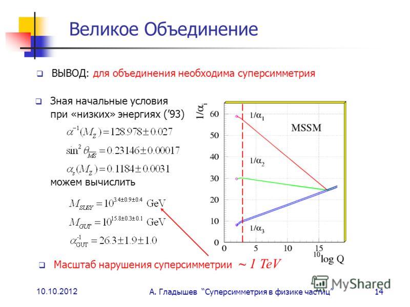 10.10.2012 А. Гладышев Суперсимметрия в физике частиц14 Великое Объединение ВЫВОД: для объединения необходима суперсимметрия Зная начальные условия при «низких» энергиях (93) можем вычислить Масштаб нарушения суперсимметрии ~ 1 TeV