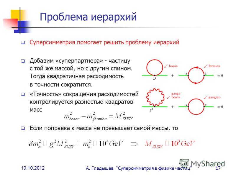 10.10.2012 А. Гладышев Суперсимметрия в физике частиц17 Проблема иерархий Суперсимметрия помогает решить проблему иерархий Добавим «суперпартнера» - частицу с той же массой, но с другим спином. Тогда квадратичная расходимость в точности сократится. «