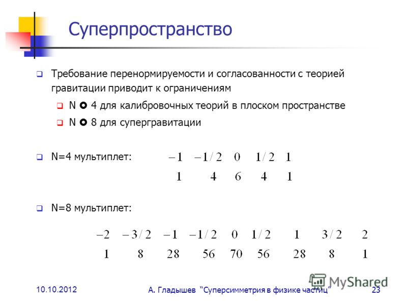 10.10.2012 А. Гладышев Суперсимметрия в физике частиц23 Суперпространство Требование перенормируемости и согласованности с теорией гравитации приводит к ограничениям N 4 для калибровочных теорий в плоском пространстве N 8 для супергравитации N=4 муль