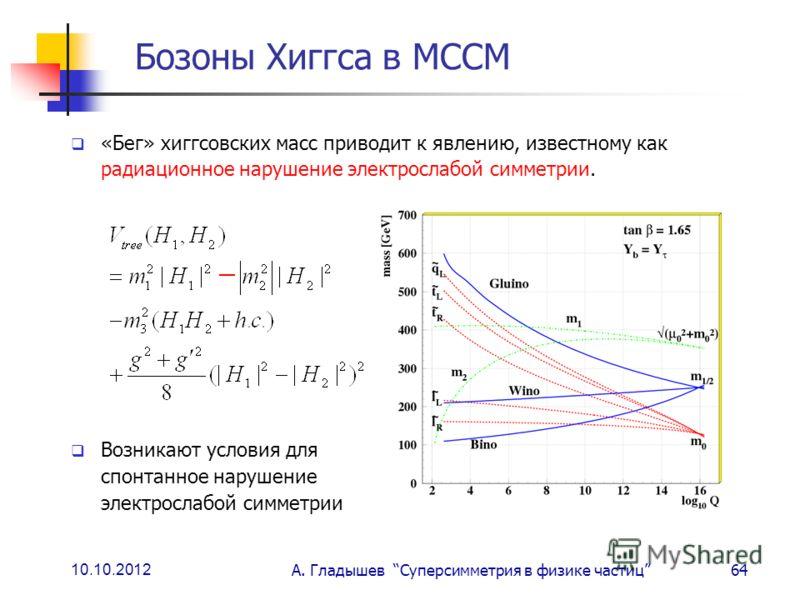 10.10.2012 А. Гладышев Суперсимметрия в физике частиц64 Бозоны Хиггса в МССМ «Бег» хиггсовских масс приводит к явлению, известному как радиационное нарушение электрослабой симметрии. Возникают условия для спонтанное нарушение электрослабой симметрии