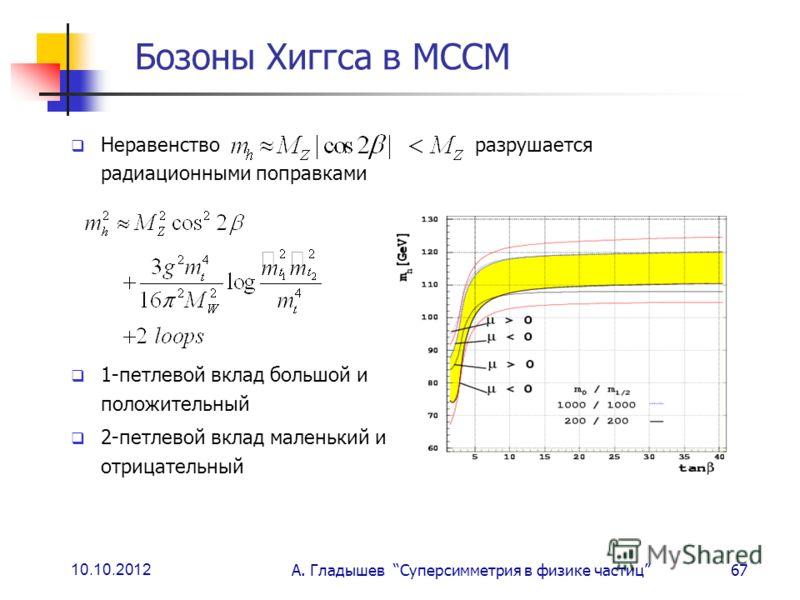 10.10.2012 А. Гладышев Суперсимметрия в физике частиц67 Бозоны Хиггса в МССМ Неравенство разрушается радиационными поправками 1-петлевой вклад большой и положительный 2-петлевой вклад маленький и отрицательный