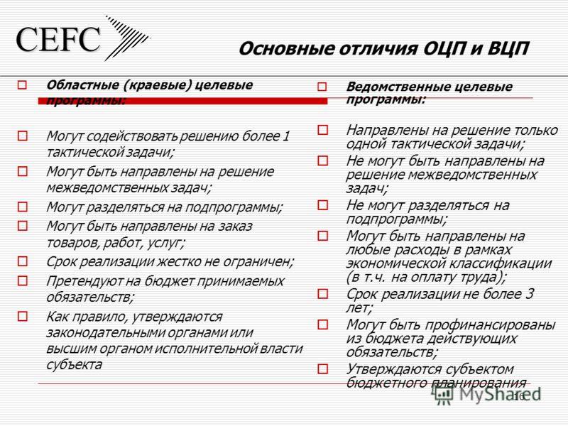 CEFC 16 Основные отличия ОЦП и ВЦП Областные (краевые) целевые программы: Могут содействовать решению более 1 тактической задачи; Могут быть направлены на решение межведомственных задач; Могут разделяться на подпрограммы; Могут быть направлены на зак