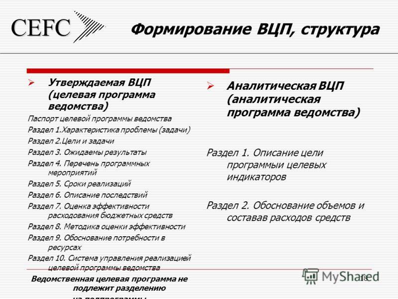 CEFC 18 Формирование ВЦП, структура Утверждаемая ВЦП (целевая программа ведомства) Паспорт целевой программы ведомства Раздел 1.Характеристика проблемы (задачи) Раздел 2.Цели и задачи Раздел 3. Ожидаемы результаты Раздел 4. Перечень программных мероп