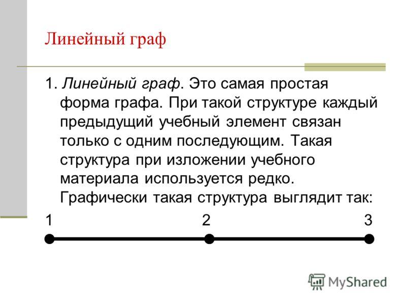 Линейный граф 1. Линейный граф. Это самая простая форма графа. При такой структуре каждый предыдущий учебный элемент связан только с одним последующим. Такая структура при изложении учебного материала используется редко. Графически такая структура вы