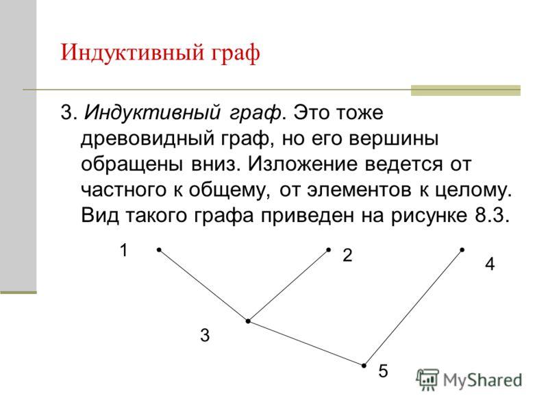 Индуктивный граф 3. Индуктивный граф. Это тоже древовидный граф, но его вершины обращены вниз. Изложение ведется от частного к общему, от элементов к целому. Вид такого графа приведен на рисунке 8.3. 1 2 4 3 5