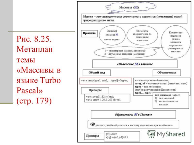 Рис. 8.25. Метаплан темы «Массивы в языке Turbo Pascal» (стр. 179)
