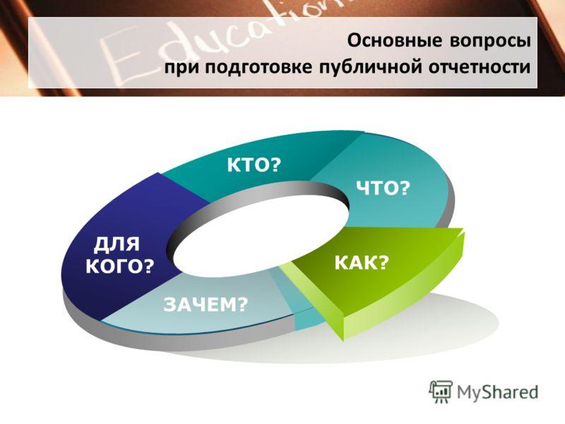 Основные вопросы при подготовке публичной отчетности ДЛЯ КОГО? КТО? ЧТО? КАК? ЗАЧЕМ?