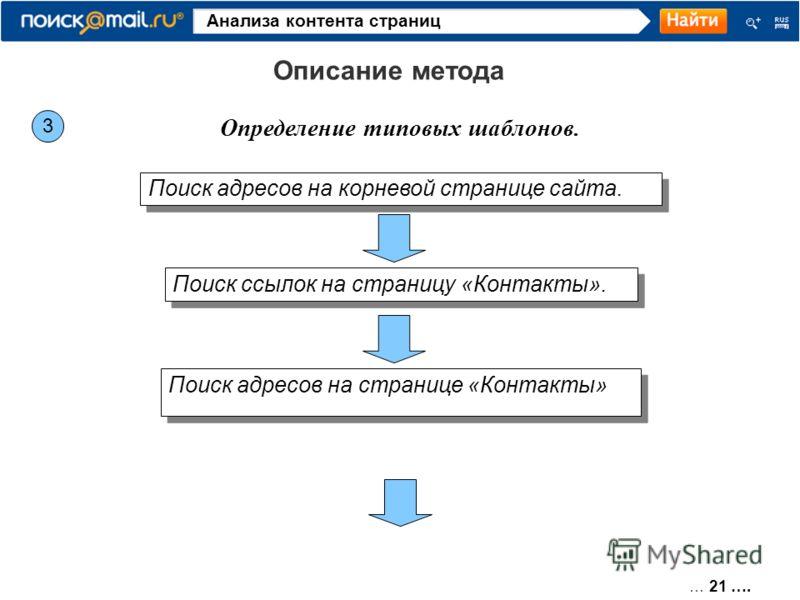 … 21 …. Анализа контента страниц 3 Определение типовых шаблонов. Описание метода Поиск адресов на странице «Контакты» Поиск адресов на корневой странице сайта. Поиск ссылок на страницу «Контакты».