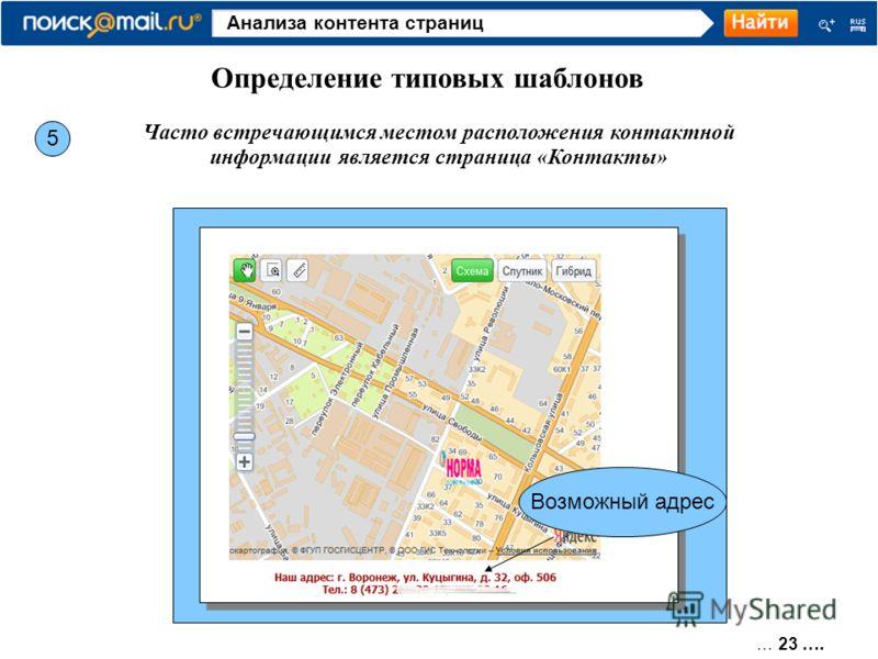 … 23 …. Анализа контента страниц 5 Часто встречающимся местом расположения контактной информации является страница «Контакты» Определение типовых шаблонов Возможный адрес