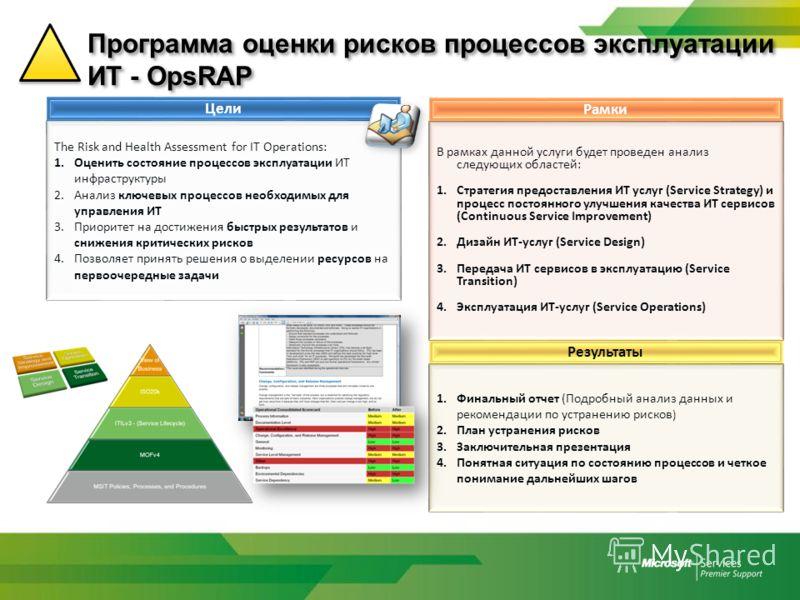 Программа оценки рисков процессов эксплуатации ИТ - OpsRAP Цели The Risk and Health Assessment for IT Operations: 1.Оценить состояние процессов эксплуатации ИТ инфраструктуры 2.Анализ ключевых процессов необходимых для управления ИТ 3.Приоритет на до