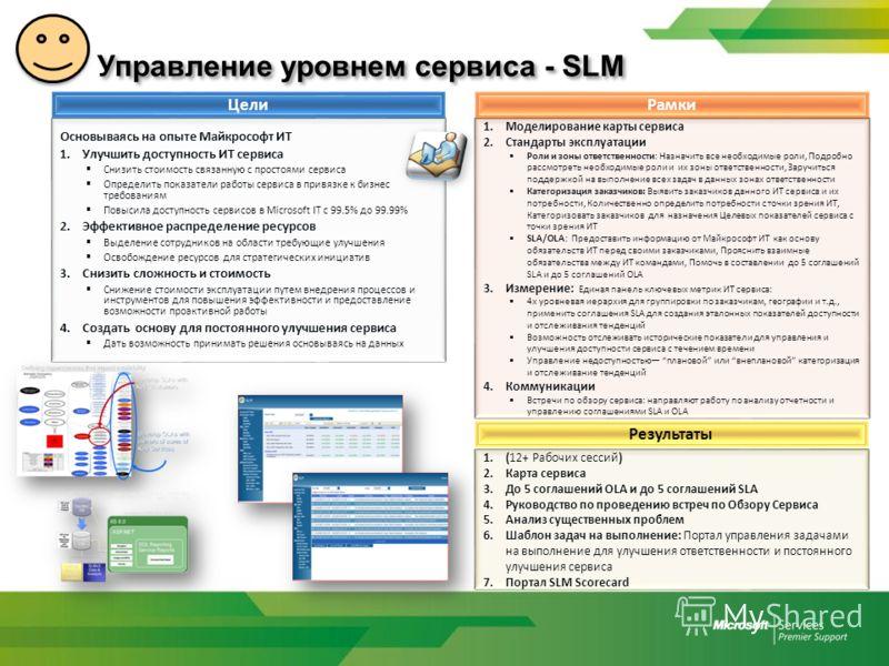 Управление уровнем сервиса - SLM Цели Результаты 1.(12+ Рабочих сессий) 2.Карта сервиса 3.До 5 соглашений OLA и до 5 соглашений SLA 4.Руководство по проведению встреч по Обзору Сервиса 5.Анализ существенных проблем 6.Шаблон задач на выполнение: Порта