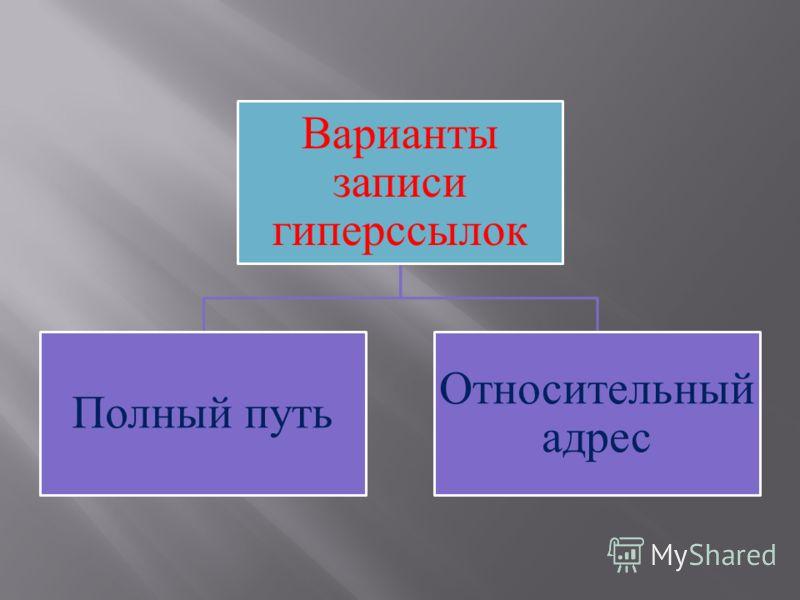 Варианты записи гиперссылок Полный путь Относительный адрес