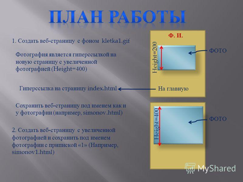 1. Создать веб - страницу с фоном kletka1.gif Ф. И. ФОТО Height=200 На главную Фотография является гиперссылкой на новую страницу с увеличенной фотографией (Height=400) Сохранить веб - страницу под именем как и у фотографии ( например, simonov.html)