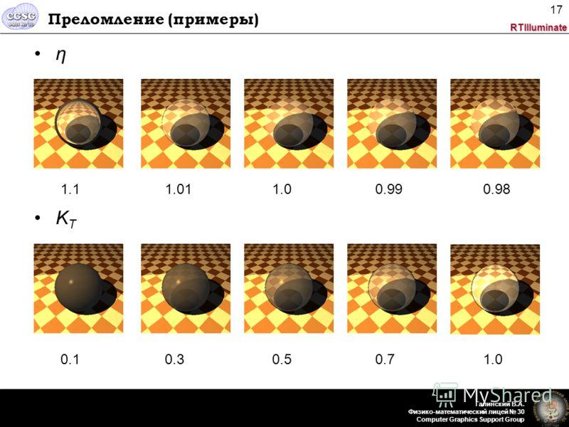 RTIlluminate Галинский В.А. Физико-математический лицей 30 Computer Graphics Support Group 17 Преломление (примеры) η K T 1.11.011.00.990.98 0.10.30.30.50.50.71.01.0