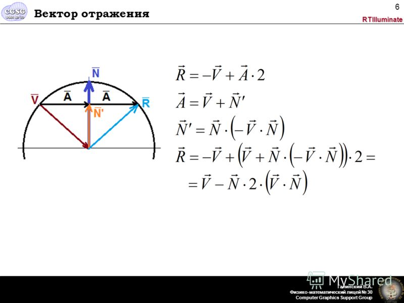 RTIlluminate Галинский В.А. Физико-математический лицей 30 Computer Graphics Support Group 6 Вектор отражения