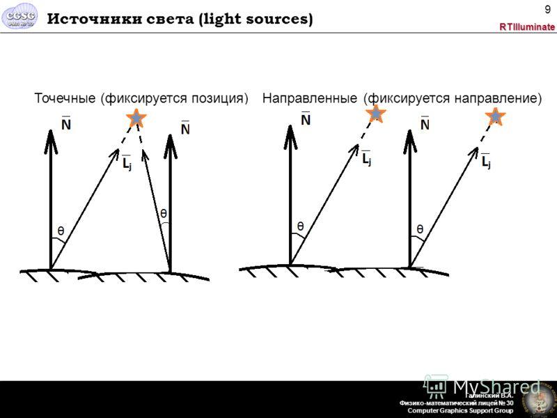 RTIlluminate Галинский В.А. Физико-математический лицей 30 Computer Graphics Support Group 9 Источники света (light sources) Точечные (фиксируется позиция)Направленные (фиксируется направление)