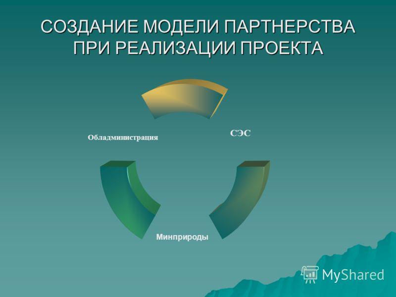 СОЗДАНИЕ МОДЕЛИ ПАРТНЕРСТВА ПРИ РЕАЛИЗАЦИИ ПРОЕКТА СЭС Минприроды Обладминистрация