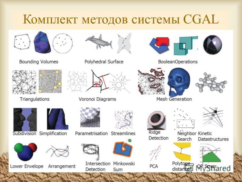 Комплект методов системы CGAL