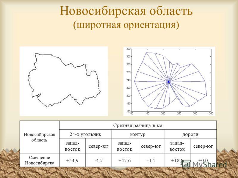 Новосибирская область (широтная ориентация) Новосибирская область Средняя разница в км 24-х угольникконтурдороги запад- восток север-юг запад- восток север-юг запад- восток север-юг Смещение Новосибирска +54,9-4,7+47,6-0,4+18,5+0,0
