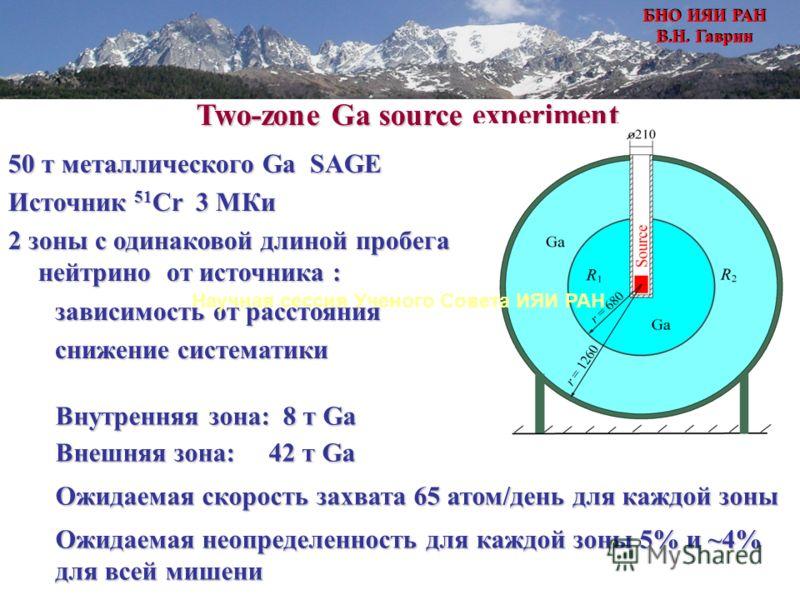 Two-zone Ga source experiment Внутренняя зона: 8 т Ga Внешняя зона: 42 т Ga Ожидаемая скорость захвата 65 атом/день для каждой зоны Ожидаемая неопределенность для каждой зоны 5% и ~4% для всей мишени 50 т металлического Ga SAGE Источник 51 Cr 3 MКи 2