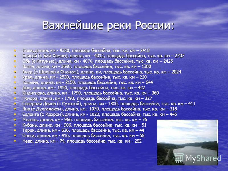 Важнейшие реки России: Важнейшие реки России: Лена, длина, км - 4320, площадь бассейна, тыс. кв. км – 2418 Лена, длина, км - 4320, площадь бассейна, тыс. кв. км – 2418 Енисей (с Бий-Хемом), длина, км - 4012, площадь бассейна, тыс. кв. км – 2707 Енисе