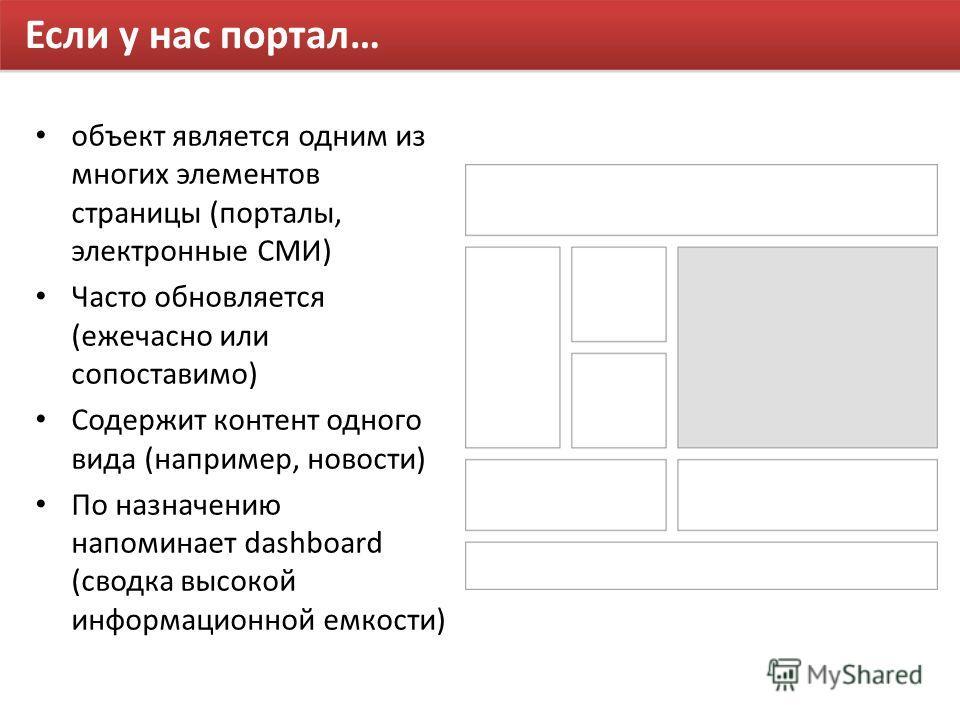 Если у нас портал… объект является одним из многих элементов страницы (порталы, электронные СМИ) Часто обновляется (ежечасно или сопоставимо) Содержит контент одного вида (например, новости) По назначению напоминает dashboard (сводка высокой информац
