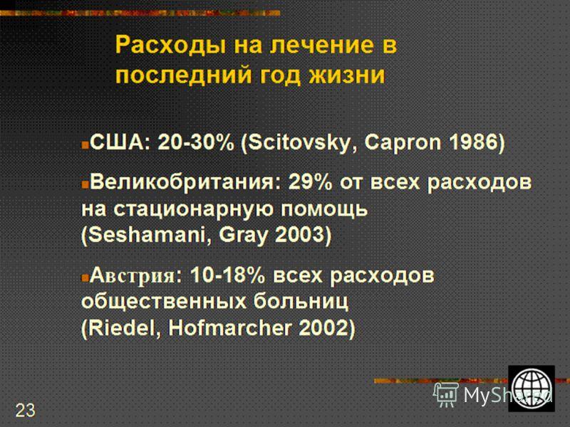 23 США: 20-30% (Scitovsky, Capron 1986) Великобритания: 29% от всех расходов на стационарную помощь (Seshamani, Gray 2003) Aвстрия: 10-18% всех расходов общественных больниц (Riedel, Hofmarcher 2002) Расходы на лечение в последний год жизни