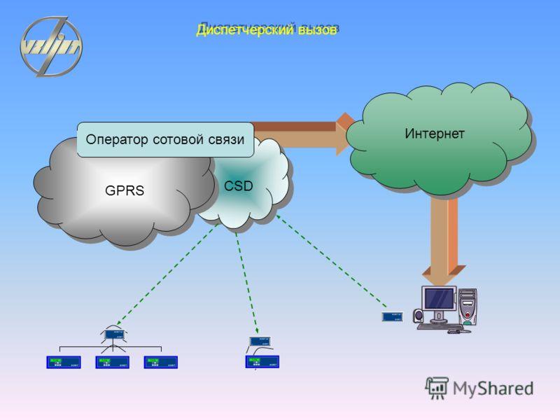Оператор сотовой связи GPRS Интернет Инициативные соединения