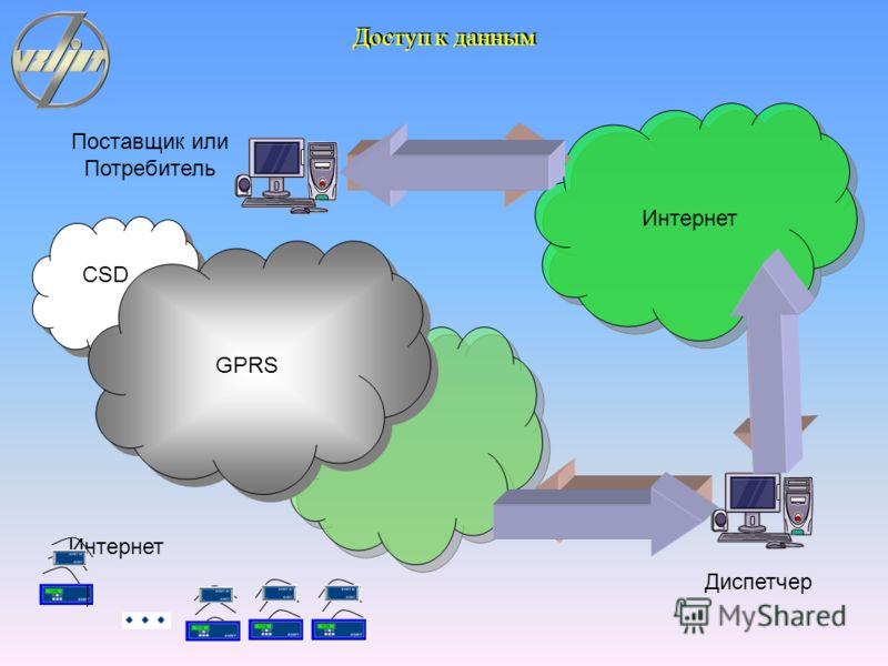 Контролируемые события Адаптер формирует сообщения об изменении состояния внешних сигналов и о нештатных ситуациях в приборе. Если выбран вариант работы через GPRS, сообщения могут направляться через эту службу либо как SMS. Передача через GPRS более