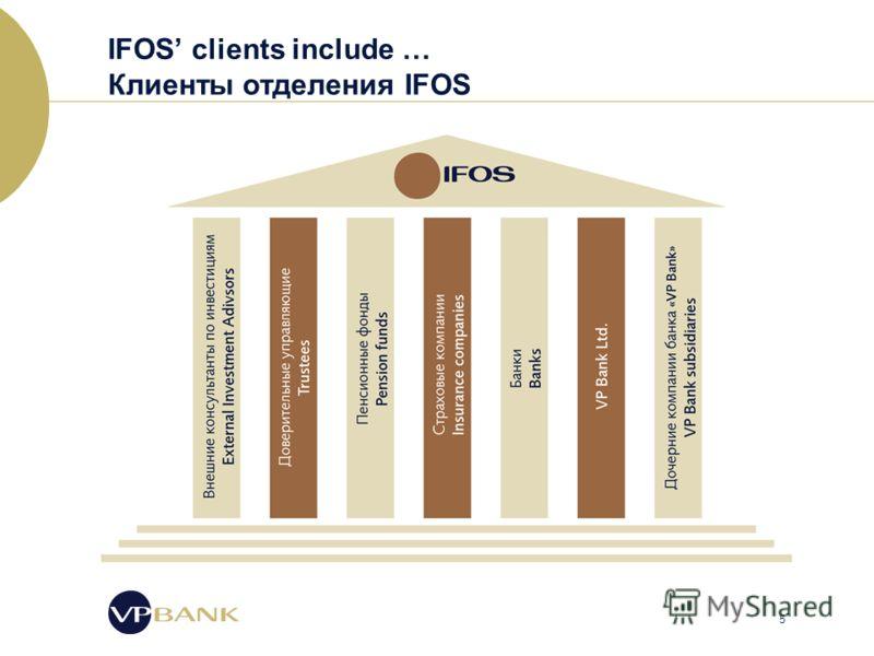 5 IFOS clients include … Клиенты отделения IFOS