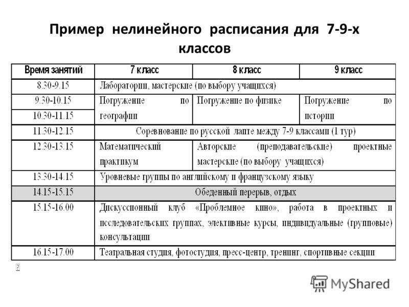 Пример нелинейного расписания для 7-9-х классов