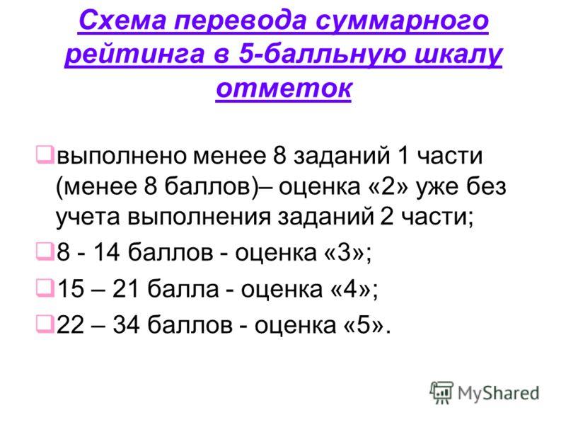 Схема перевода суммарного рейтинга в 5-балльную шкалу отметок выполнено менее 8 заданий 1 части (менее 8 баллов)– оценка «2» уже без учета выполнения заданий 2 части; 8 - 14 баллов - оценка «3»; 15 – 21 балла - оценка «4»; 22 – 34 баллов - оценка «5»