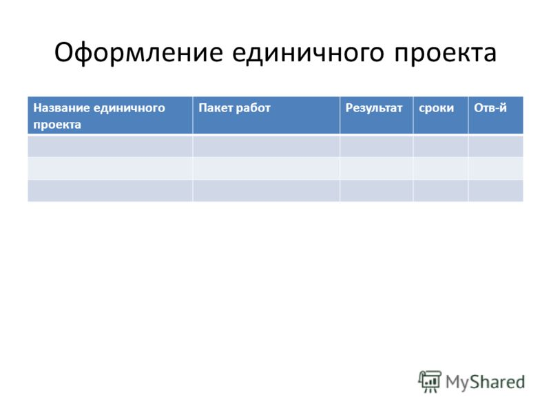 Оформление единичного проекта Название единичного проекта Пакет работРезультатсрокиОтв-й