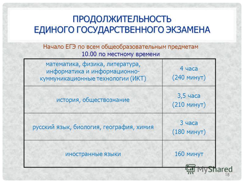 ПРОДОЛЖИТЕЛЬНОСТЬ ЕДИНОГО ГОСУДАРСТВЕННОГО ЭКЗАМЕНА 18 Начало ЕГЭ по всем общеобразовательным предметам 10.00 по местному времени математика, физика, литература, информатика и информационно- куммуникационные технологии (ИКТ) 4 часа (240 минут) истори