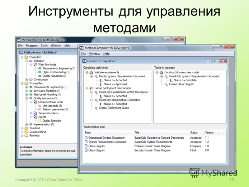 Инструменты для управления методами Копирайт © 2010 César González-Pérez 38