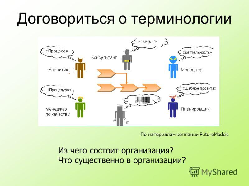 Договориться о терминологии Из чего состоит организация? Что существенно в организации? По материалам компании FutureModels