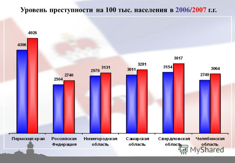 Уровень преступности на 100 тыс. населения в 2006/2007 г.г.