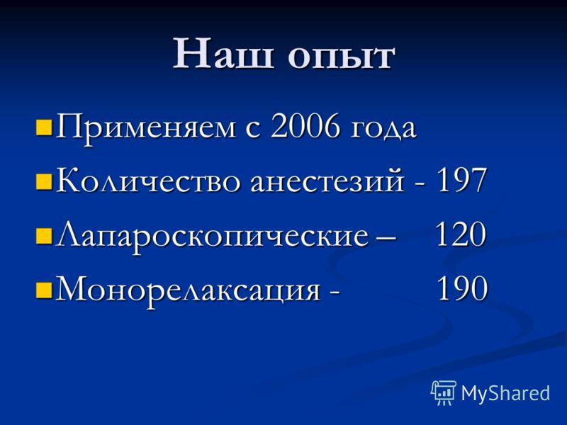 Наш опыт Применяем с 2006 года Применяем с 2006 года Количество анестезий - 197 Количество анестезий - 197 Лапароскопические – 120 Лапароскопические – 120 Монорелаксация - 190 Монорелаксация - 190